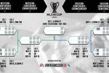 nfll playoffs mls odds