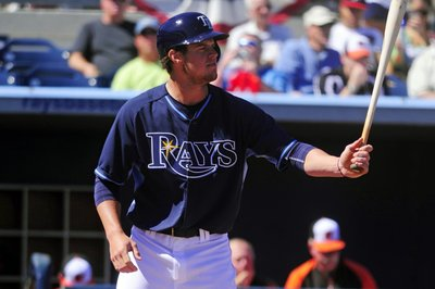 Rays Season Preview 2014: Player Index and Projections
