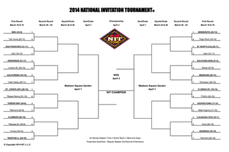 2014 national invitational tournament blank bracket fill