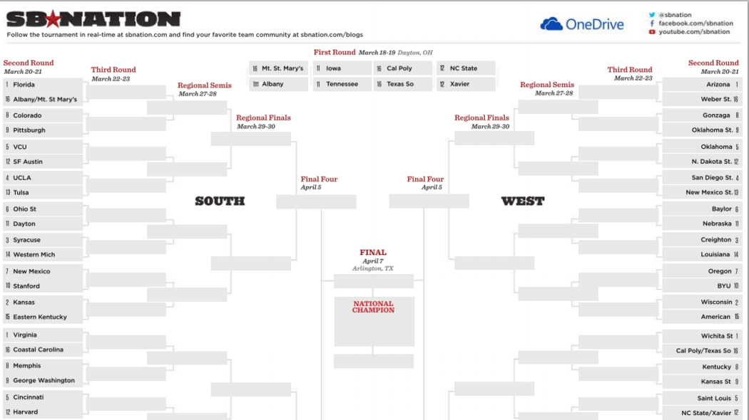 Printable NCAA bracket 2014: Closing out the 2nd round on Friday