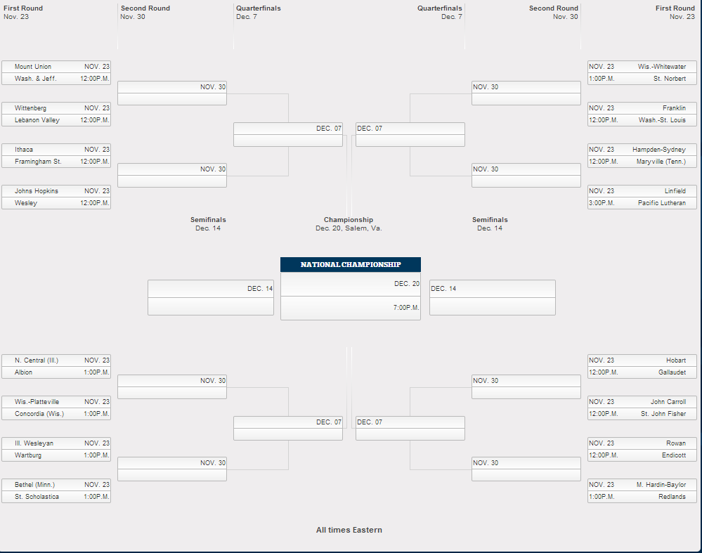 2013 NCAA Division III football playoffs bracket, schedule