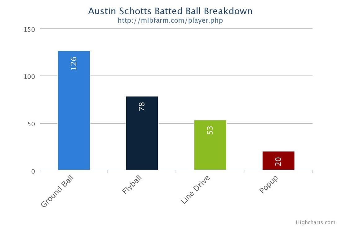 Battedballschotts_medium