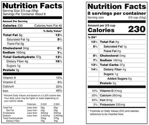 Fda redesigns nutrition labels to reflect how americans for Nutrition facts table template