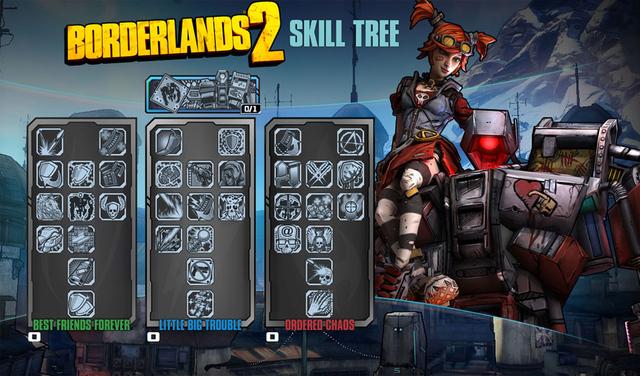 Borderlands 2 Mechromancer Skill Tree Dlc – Wonderful Image