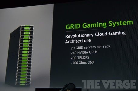 First look: Nvidia GeForce Now brings premium gaming to Mac
