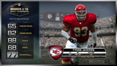 Complete Madden '10 Player Ratings for the Kansas City Chiefs