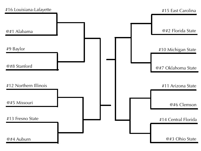 What-If Playoff Bracket: 11/25 - Off Tackle Empire